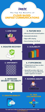 Ten Benefits of Cloud Based Unified Communications