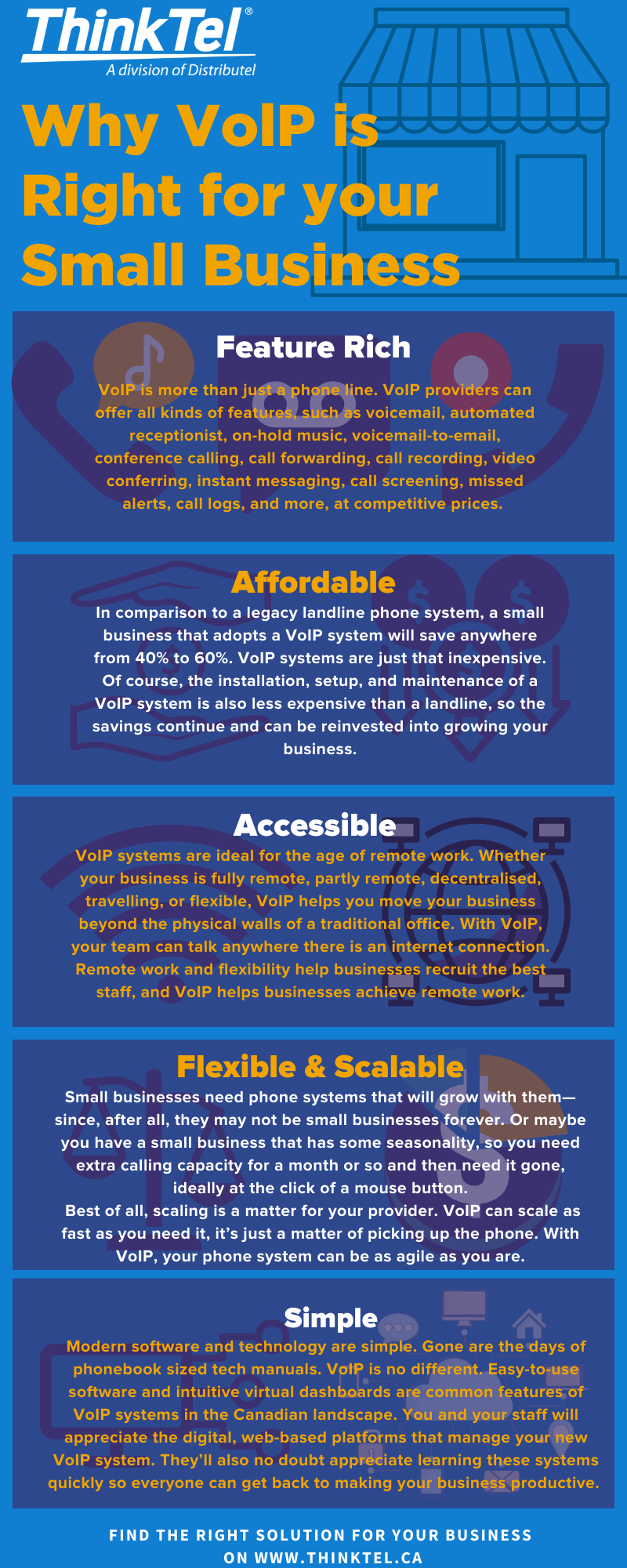 Why VoIP Is Right for Your Small Business